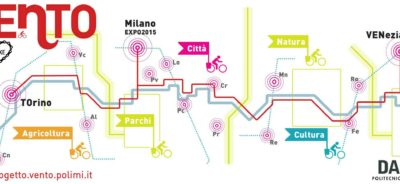 STILLBIKE, I ponti in bici