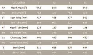 Tabella - Lupo Carbon Gara   STILLBIKE - Accessori per il Ciclismo