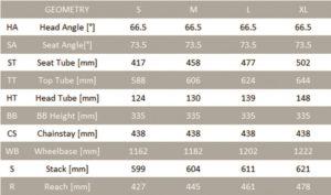 Tabella - Lupo Carbon Lite | STILLBIKE - Accessori per il Ciclismo